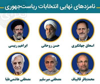 نتایج بررسی صلاحیت ها: روحانی، جهانگیری، رئیسی، قالیباف، میرسلیم و هاشمی طبا تایید شدند